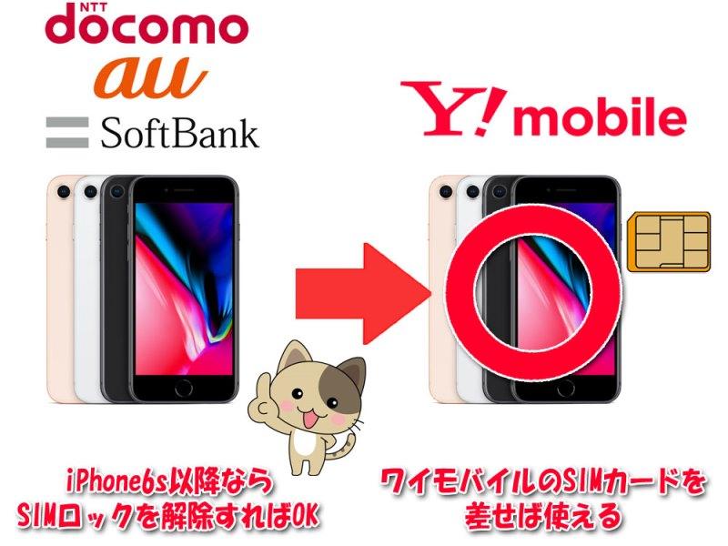 iPhone6s以上のモデルならSIMロック解除すればワイモバイルで使える
