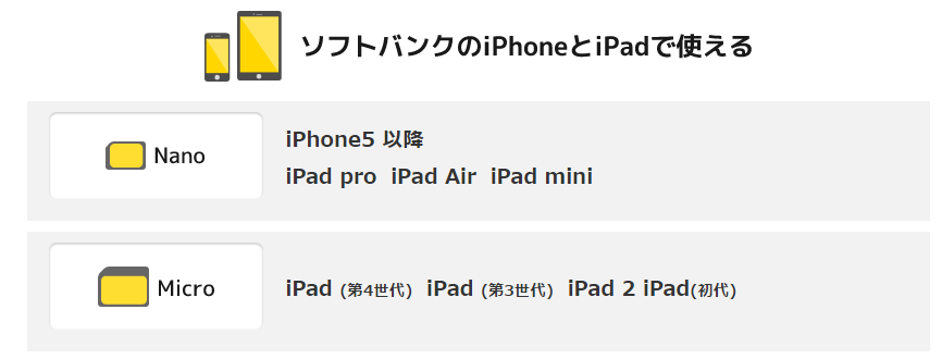 b-mobile S_対応iPhone&iPad一覧