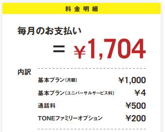 TONEモバイルの料金シミュレータ結果