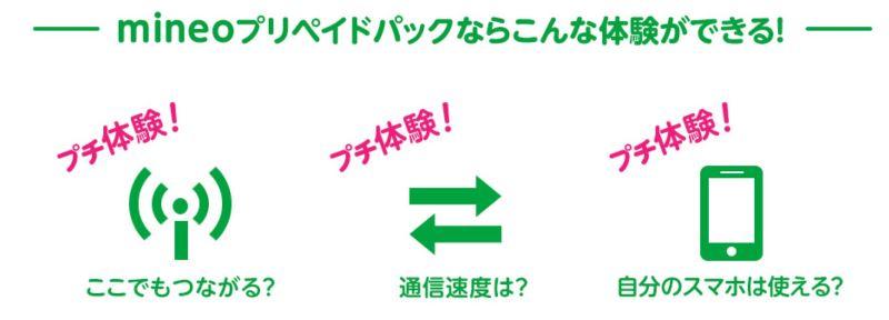 mineoのプリペイドパックのプチ体験で「エリア」「通信速度」「自分のスマホが使えるか」を契約前に確認可能♪
