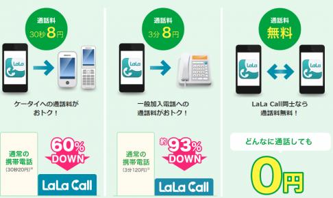 LALACALLの通話料金