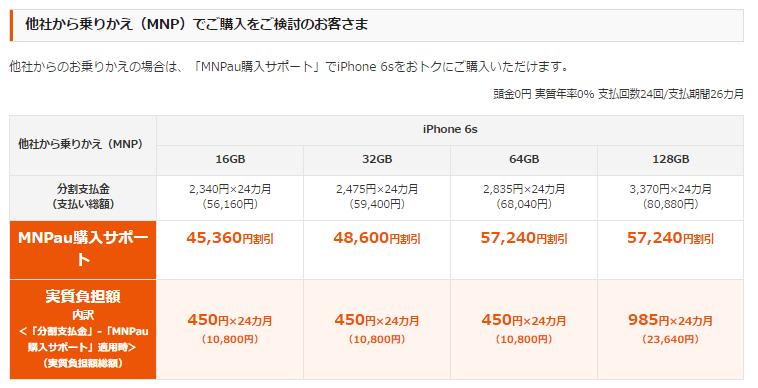 auのMNPau購入サポート適応時のiPhone6sの端末代金一覧