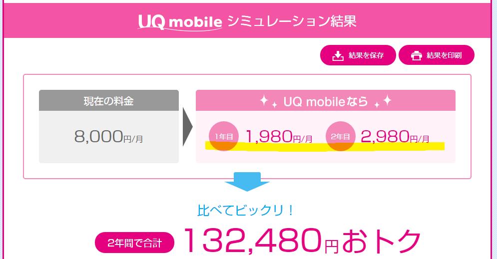 UQモバイルの料金シミュレーション_結果
