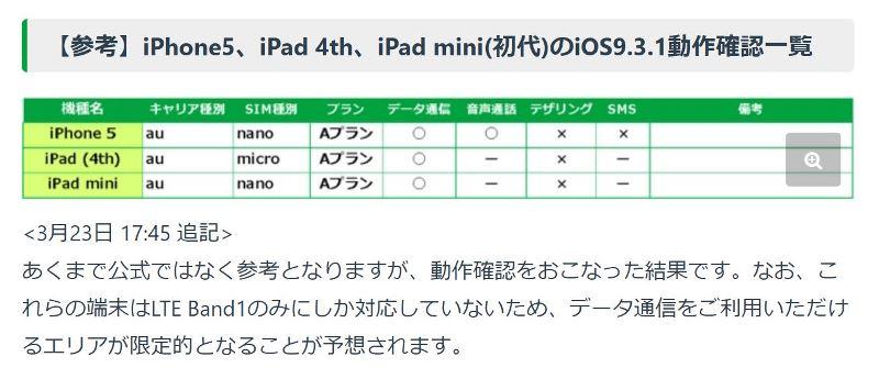 mineoのAプランで非公式にau版iPhone5の動作が確認されている