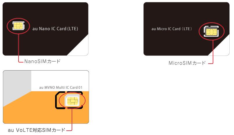 mineoのSIMカードと台紙