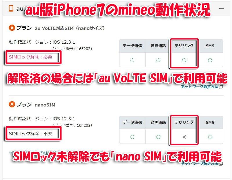 mineoのAプランのau版iPhone7の動作確認_SIM未解除はnanoSIMで、解除済みはau VoLTESIMで利用可能!