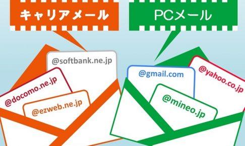 キャリアメールとPCメールとmineoメール