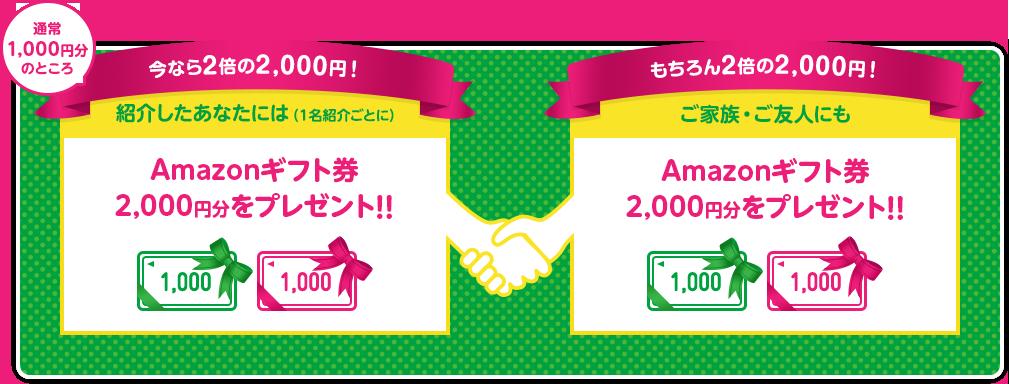 mineoいきなり倍紹介キャンペーン