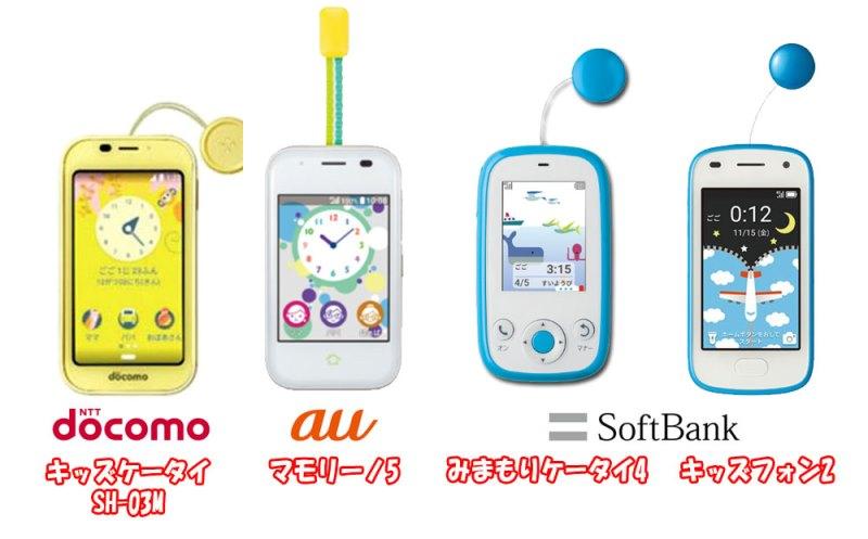 2020年時点での大手キャリア3社のキッズ携帯の機種一覧
