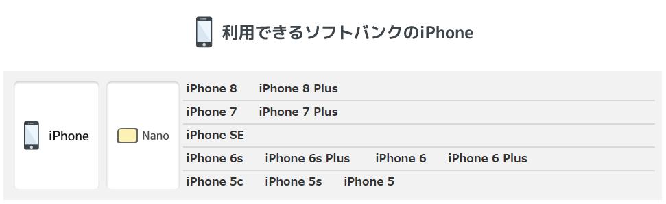 bモバイルSで動作確認されているソフトバンク版iPhoneモデル一覧