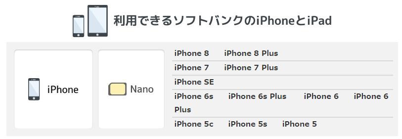 bモバイルSではiPhone8とiPhone8Plusが動作確認されている