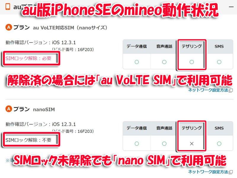 mineoのAプランのau版iPhoneSEの動作確認_SIM未解除はnanoSIMで、解除済みはau VoLTESIMで利用可能!.jpg