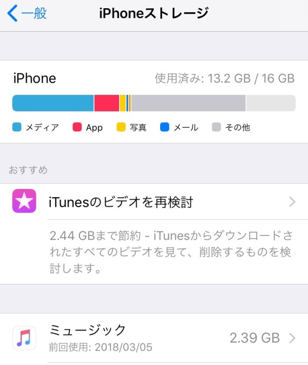 iPhone内のストレージ容量の内訳を確認可能