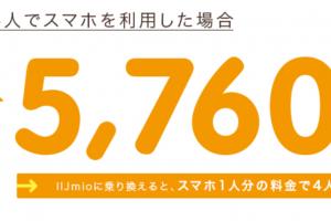 IIJmioのファミリーシェアプランなら家族4人で月額5760円で利用可能