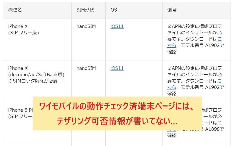 ワイモバイルの動作確認端末一覧ページにはテザリングの可否情報が記載されていない