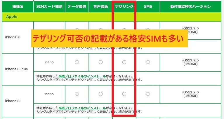 mineoの動作確認端末一覧ページにはテザリング可否情報が記載されている
