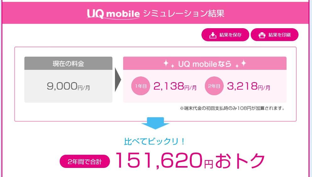UQモバイル公式の料金シミュレーターでiPhoneSEが実質0円になっているを確認!