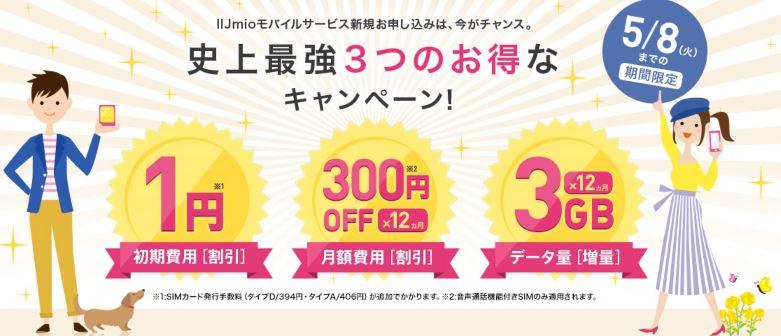 IIJmioの2018年5月までのキャンペーンは⓵初期費用が1円に割引⓶月額が1年間300円割引⓷月パケットが1年間3GB