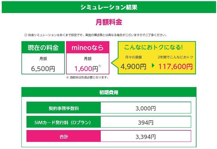 mineoの料金シミュレーションページで自分のiPhoneを持ち込んだ時の月額料金を試算