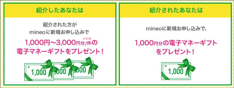 mineoの新紹介キャンペーン(~2019年1月31日)