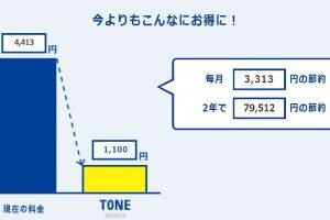 TONEの料金シミュレーターでは2年間で8万円の節約になるとの事