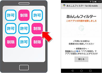 アプリフィルタリング機能_安心フィルターforUQmobile