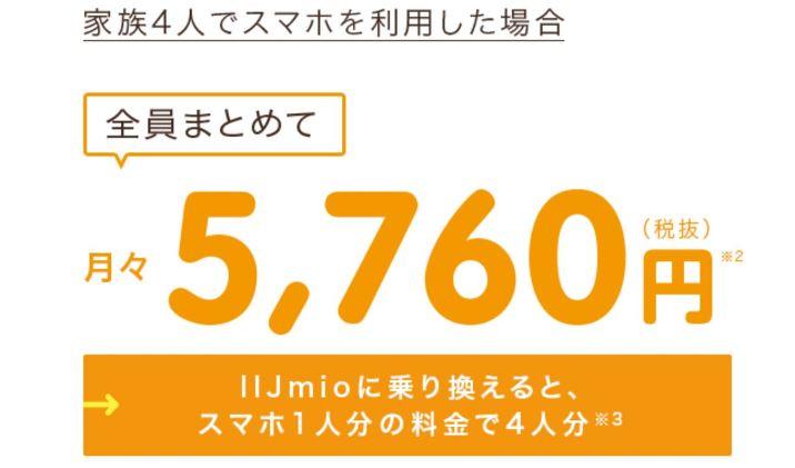IIJmioに家族4人で乗り換えるとスマホ代は5760円まで安くできる