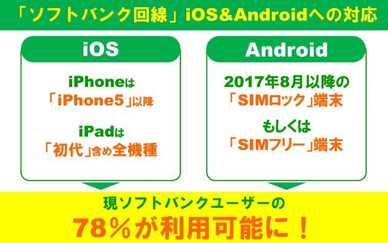 mineo「ソフトバンク回線」でソフトバンク版iphone5以降がそのまま利用可能に!
