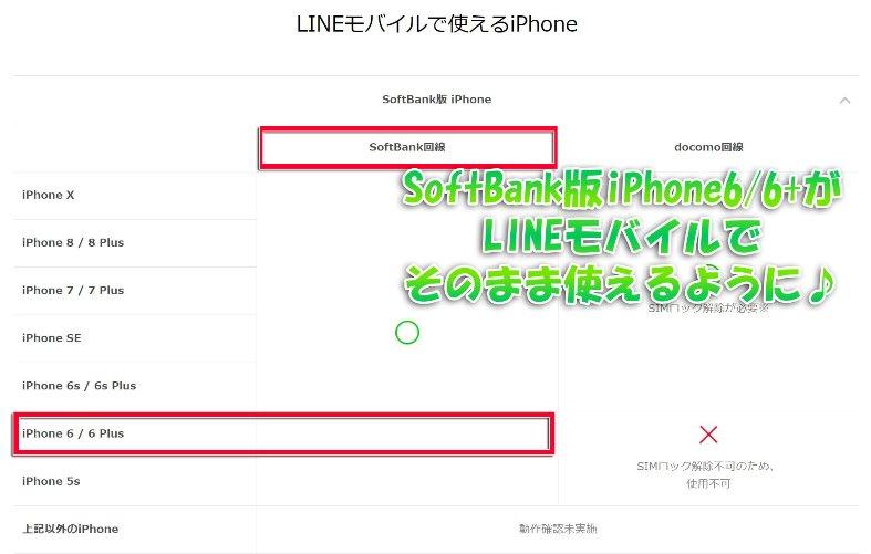 LINEモバイルの公式動作確認端末ページにもソフトバンク版iPhone6や6Plusが記載されている