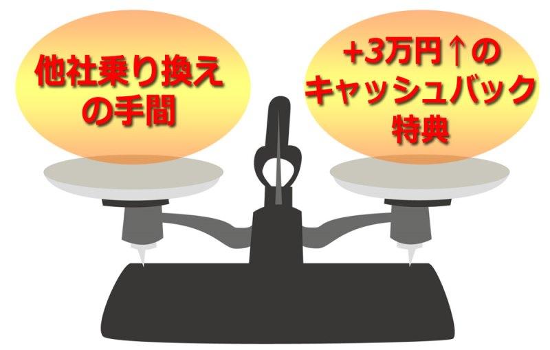 MNP乗り換えの手間とキャッシュバック額3万円以上の天秤