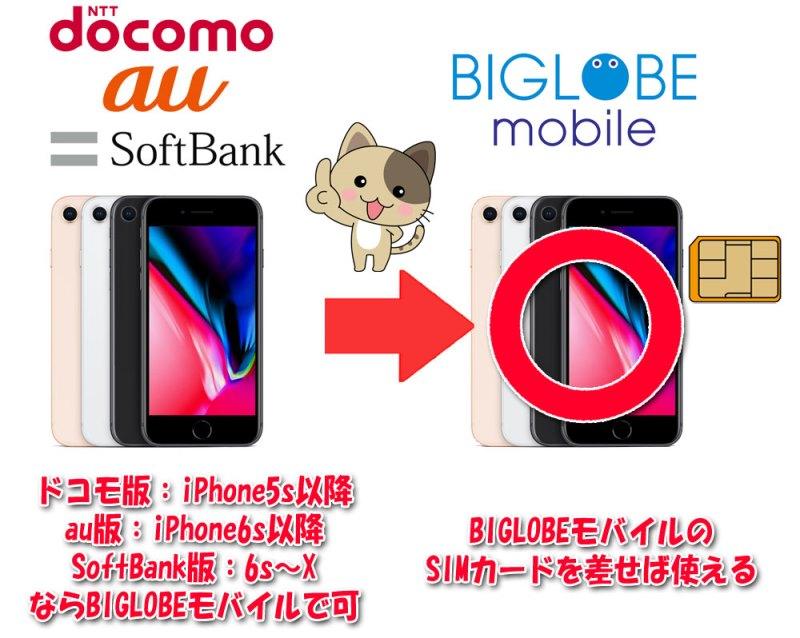 ドコモauソフトバンクで購入したiPhoneでBIGLOBEモバイルでそのまま使える条件まとめ