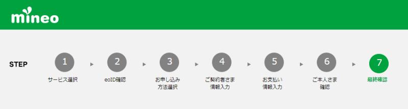 mineo申し込みフォームの7ステップ
