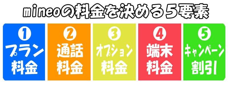 mineoの料金を決める5要素
