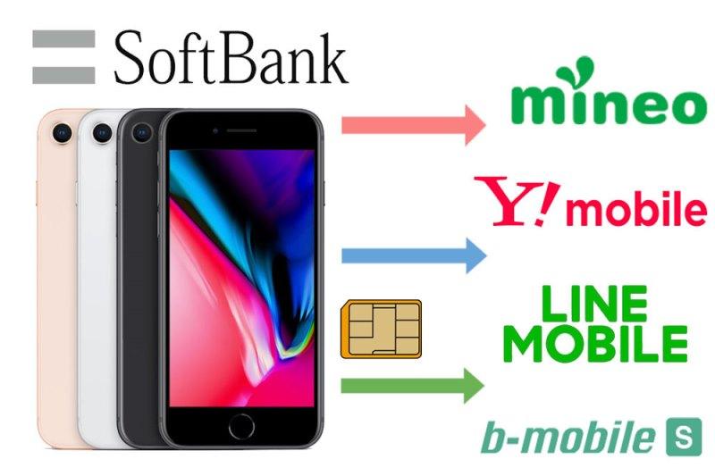 ソフトバンクから乗り換えやすいソフトバンク系主要格安SIM