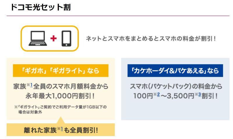 通信費をドコモにまとめる「ドコモ光セット割」でドコモの携帯代金が毎月1,000円割引(永年割引)
