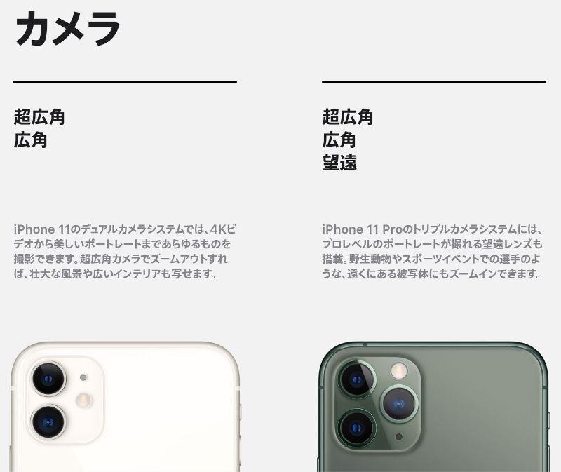 iPhone11とProのカメラ性能の違い