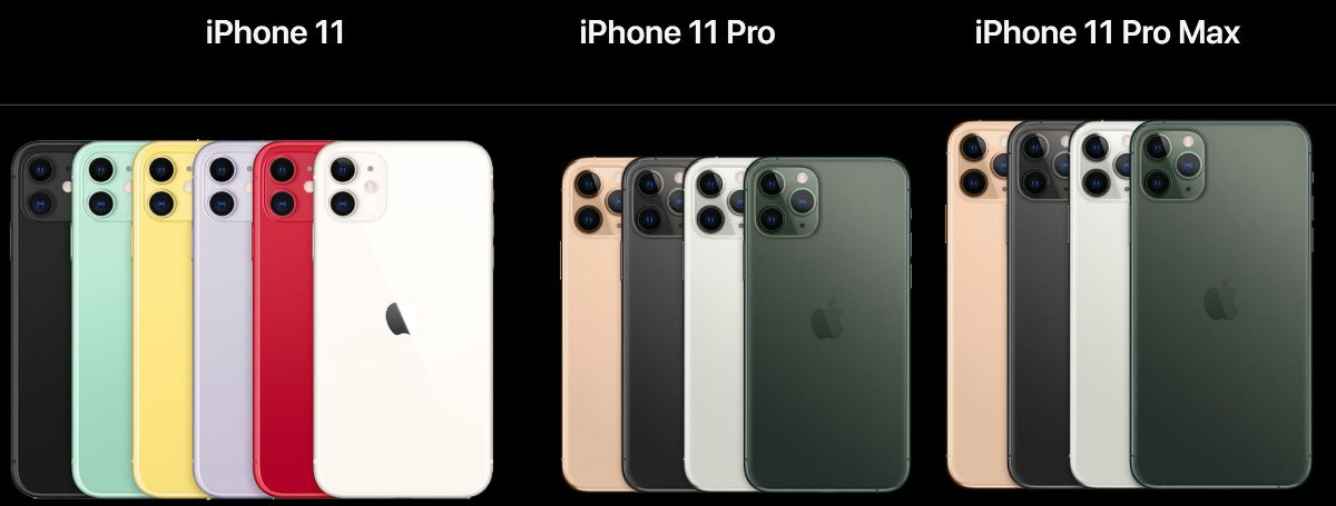 iPhone11とproとproMAXの色とサイズの比較
