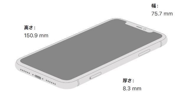 iPhone11のサイズ