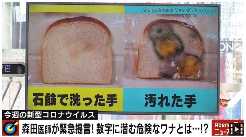汚れた手で触ったパンと、石鹸で洗ったパンの違い
