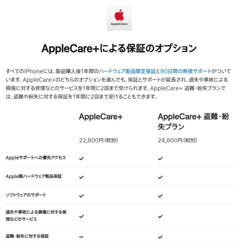AppleCare+のサービス内容