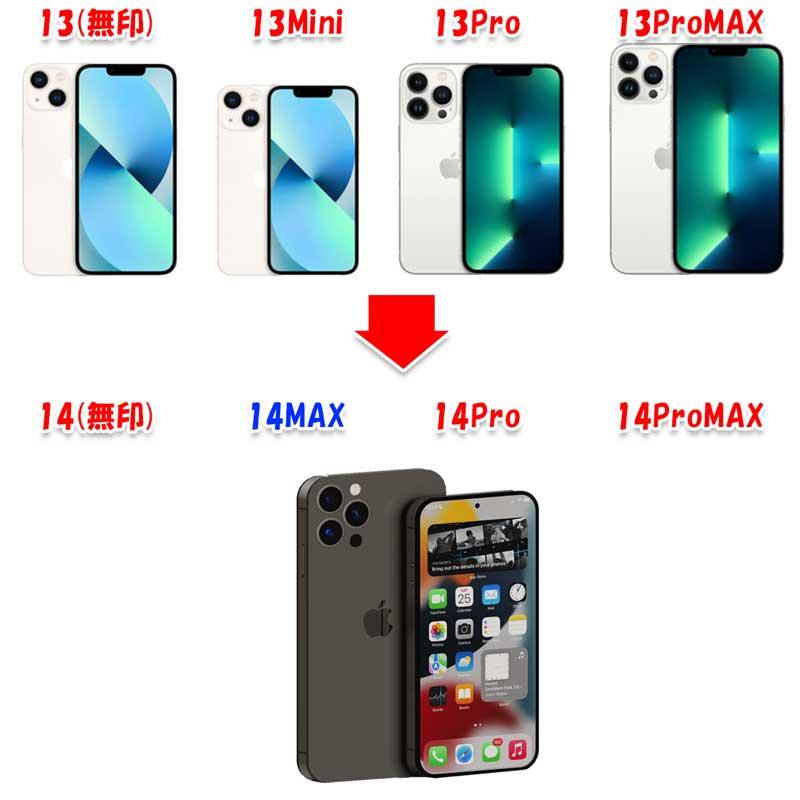iPhone13シリーズとiPhone14シリーズのモデル比較_14からはMiniがなくなり代わりに14MAXが新登場